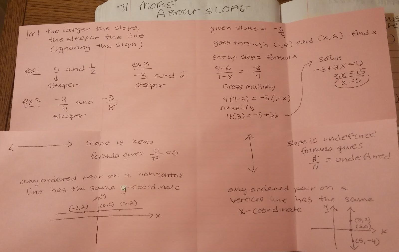 Beautiful Math Rate Of Change Amp Slope