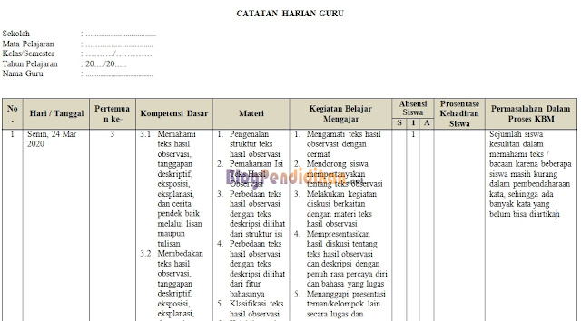 Contoh Format Catatan Harian Guru Dalam Proses Pembelajaran