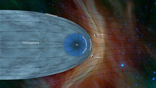 El Voyager 2 llega al espacio interestelar