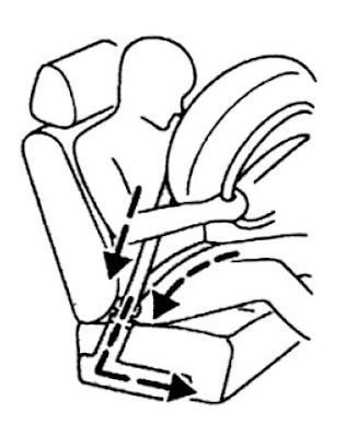 Bộ căng đai ghế
