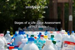 Stages of a Life Cycle Assessment of PET Bottle
