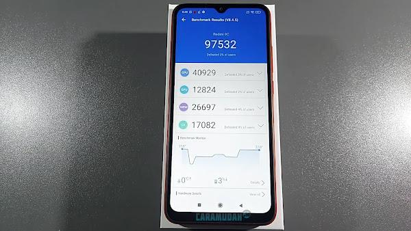 Xiaomi%2BRedmi%2B9C%2BAntutu%2BBenchmark