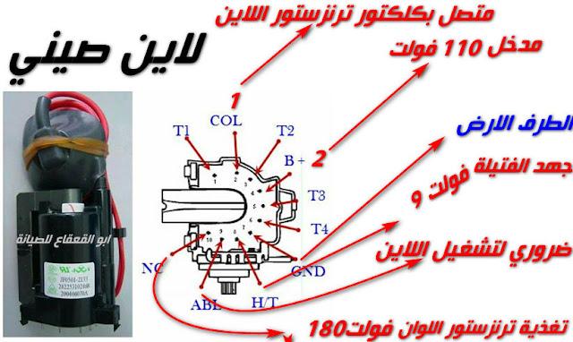 شرح دائرة الضغط العالى الاين وسبب تلف ترانزستور اللاين وإيجاد البديل المناسب لأي لاين في التلفزيون