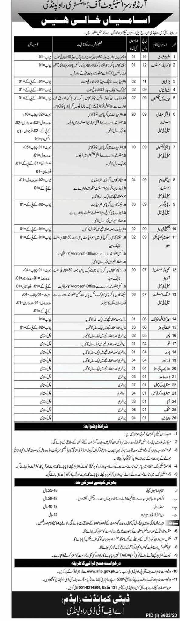 Armed Forces Institute of Dentistry Rawalpindi AFID Jobs 2021 in Pakistan