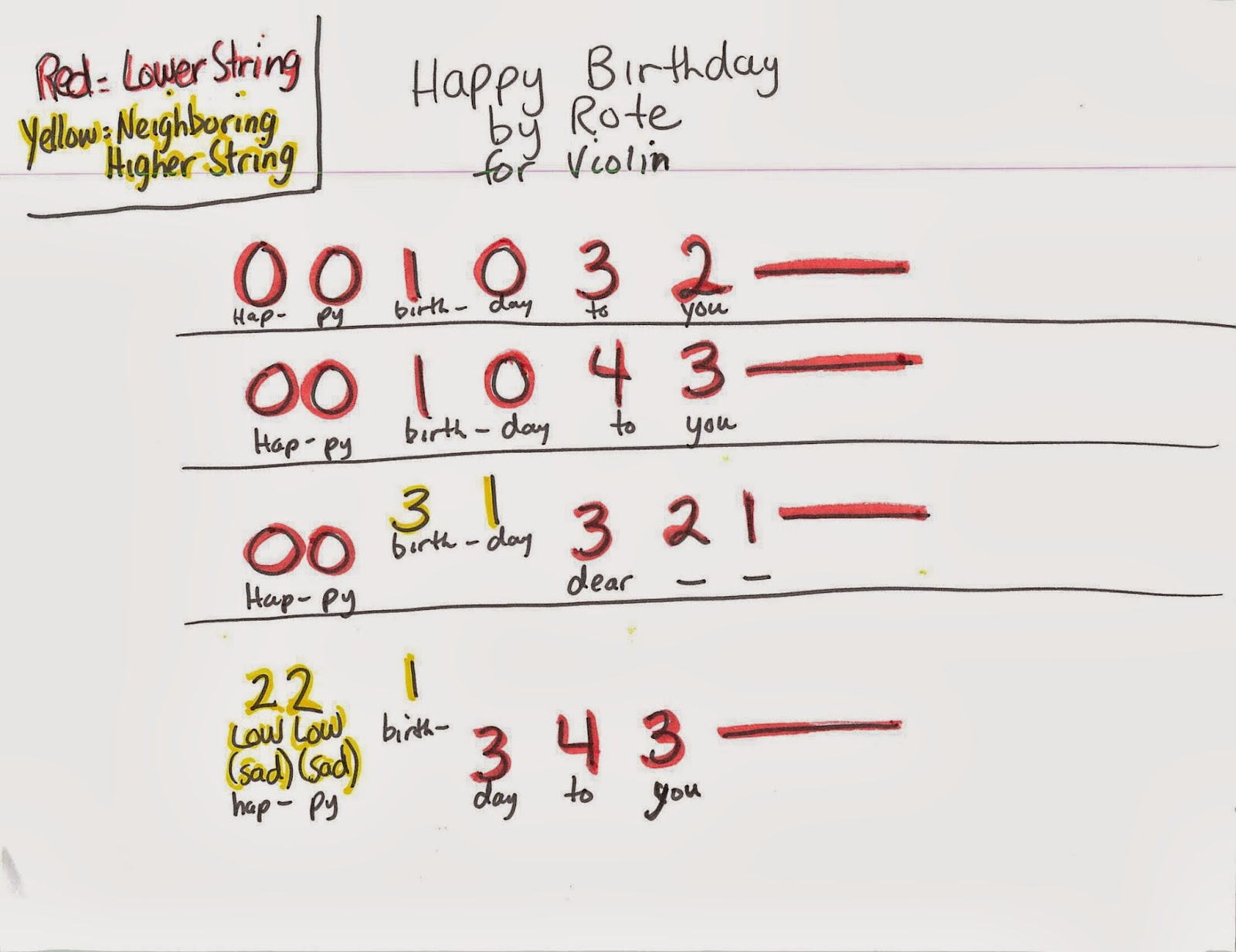 Miss Jacobson's Music: BEGINNING VIOLIN HAPPY BIRTHDAY