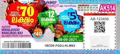 kerala-lotteries-results-08-09-2021-akshaya-ak-514-lottery-ticket-result-keralalotteries.net
