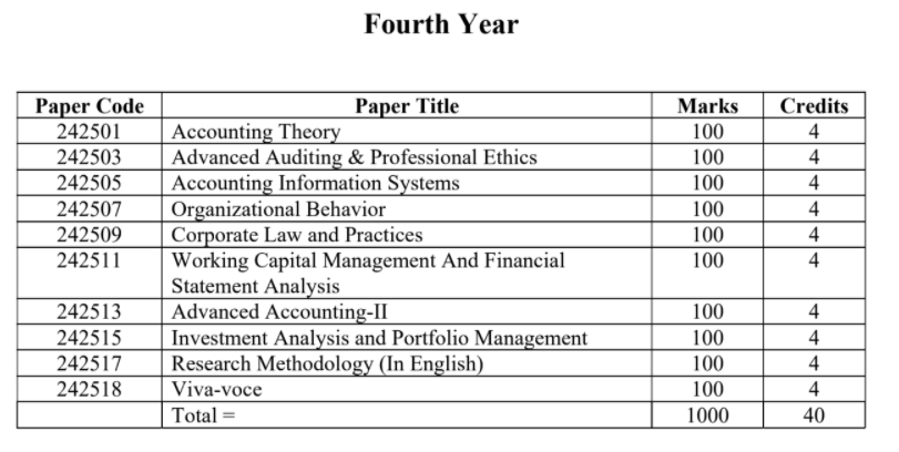 Accounting 4th year