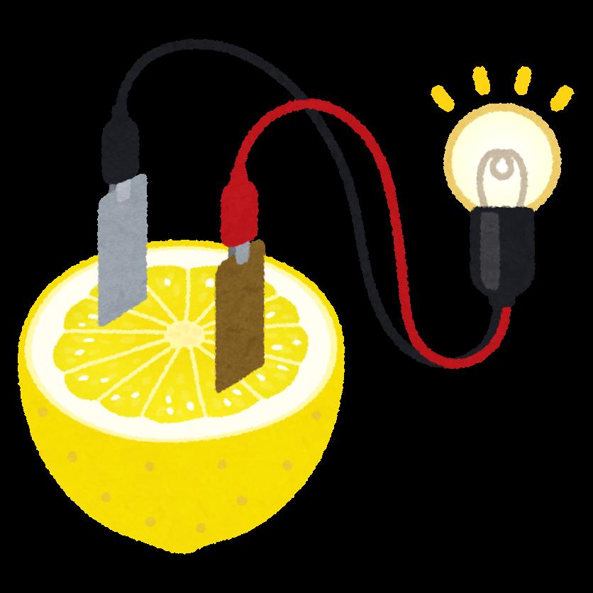 energy_lemon_denchi_battery.png (836×836)