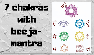 seven chakras and beeja mantra