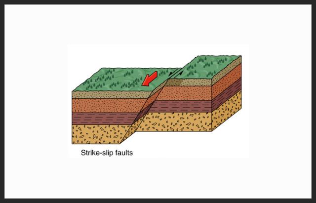 Tektonisme Sebagai Tenaga Endogen
