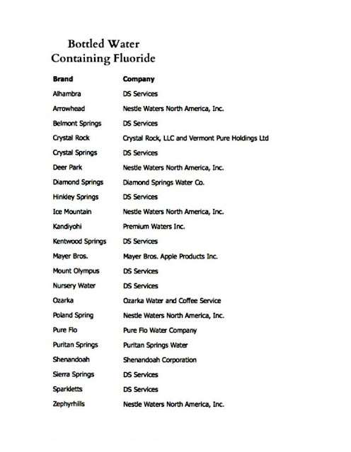 List of bottled water brands that contain fluoride