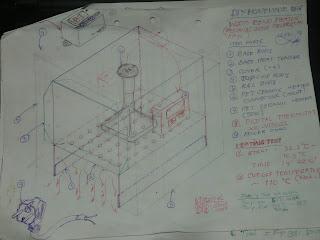 Draft Konsep Desain Alat Pemanas Elektrik Untuk Meleruskan Papan Kayu Yang Melengkung