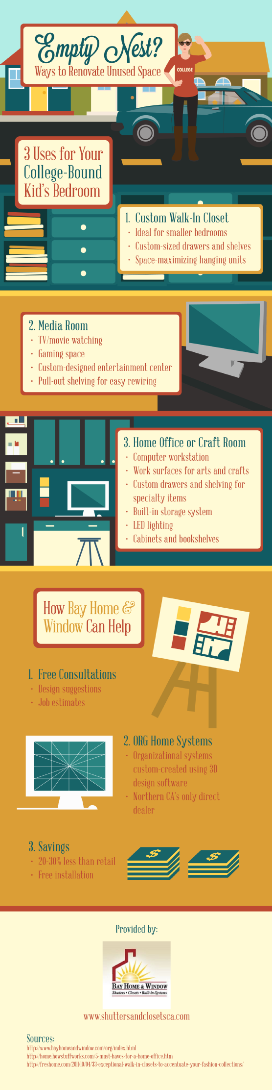 Empty Nest? Ways To Renovate Unused Space #Infographic