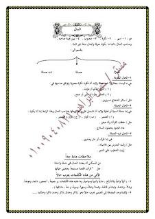 مذكرة نحو رائعة للصف الثاني الاعدادي الترم الاول من اعداد الاستاذ حسن ابراهيم