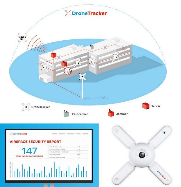 DeDrone's Drone Tracker