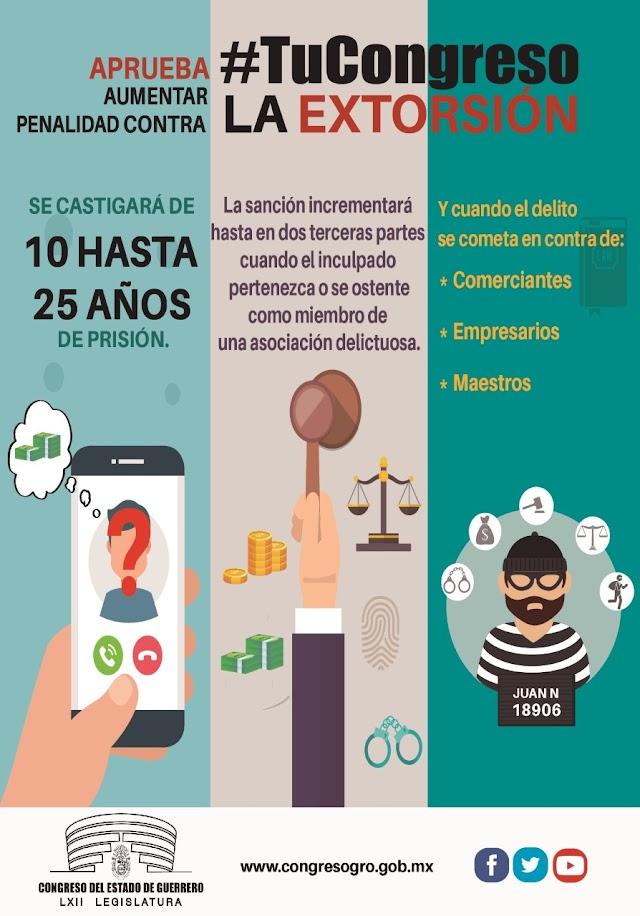 Aprueba #TuCongreso aumentar penas contra la extorsión