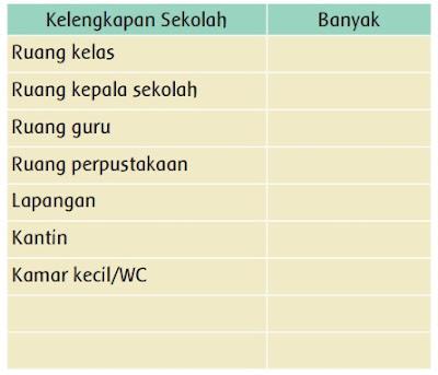 data mengenai sekolahmu www.simplenews.me