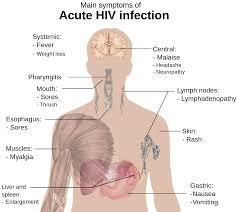 Obat-Obat HIV/AIDS