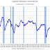 Industrial Production Increased 0.4 Percent in August