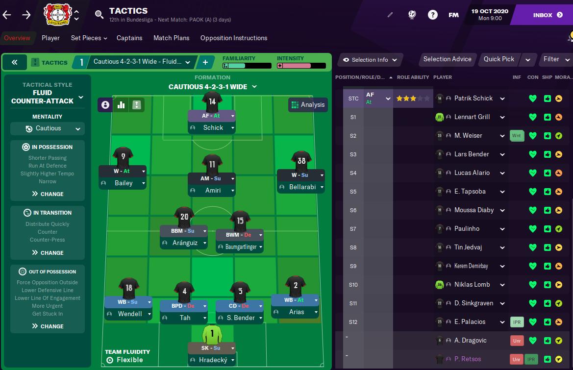 FM21 Bayer Leverkusen Tactics