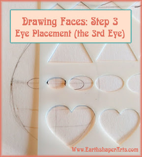 Drawing Easy Faces: Eye Placement & Size