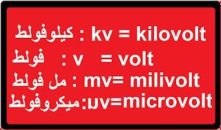 التوتر الكهربائي ويكيبيديا , التوتر الكهربائي رمزه , الفرق بين شدة التيار و التوتر الكهربائي