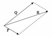 AP Physics Resources: Multiple Choice Practice Questions