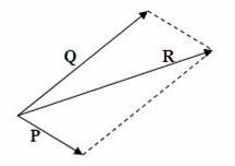 AP Physics Resources: October 2012