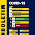 Afogados registra 13 casos de Covid-19 nesta segunda (28)