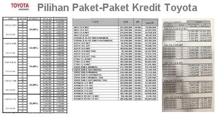kredit toyota palembang