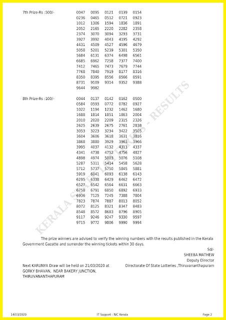 Kerala Lottery Result; 14.03.2020 Karunya Lottery Results KR-439 keralalotteriesresults.in-002