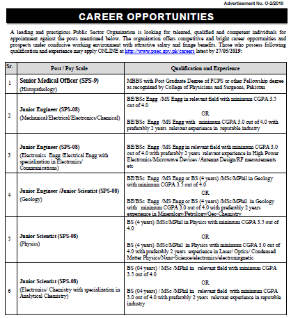 Jobs In PAEC Pakistan Atomic Energy Commission May 2019