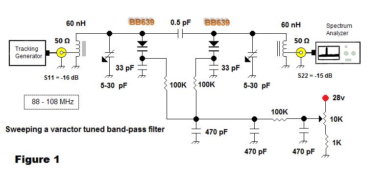 QRP HomeBuilder - QRPHB -: Measuring Resonator Q at VHF