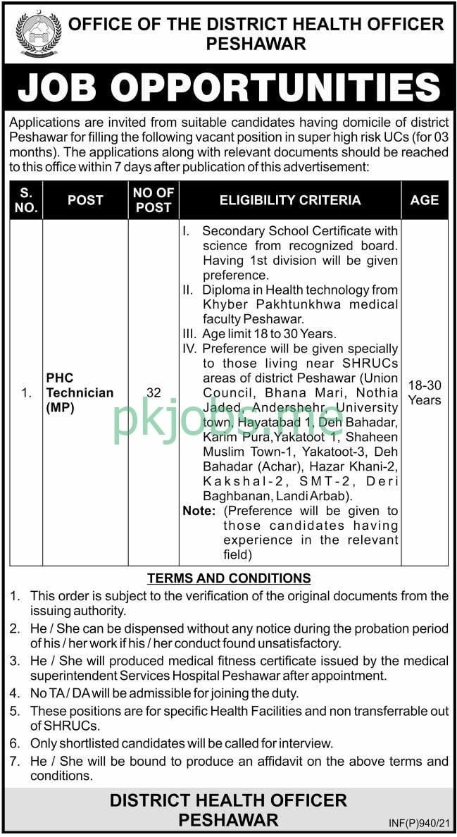 Latest Office of District Health Officer Technician Posts 2021