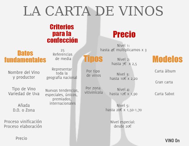 carta-vinos-vino-on