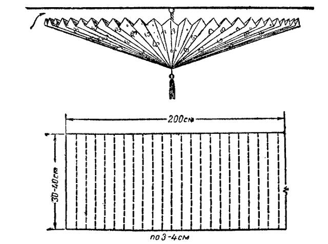 выкройка деталей абажура