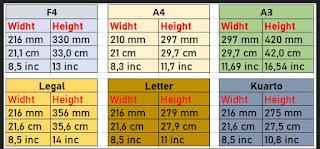 Cara Mengubah Ukuran Kertas F4 Di Word