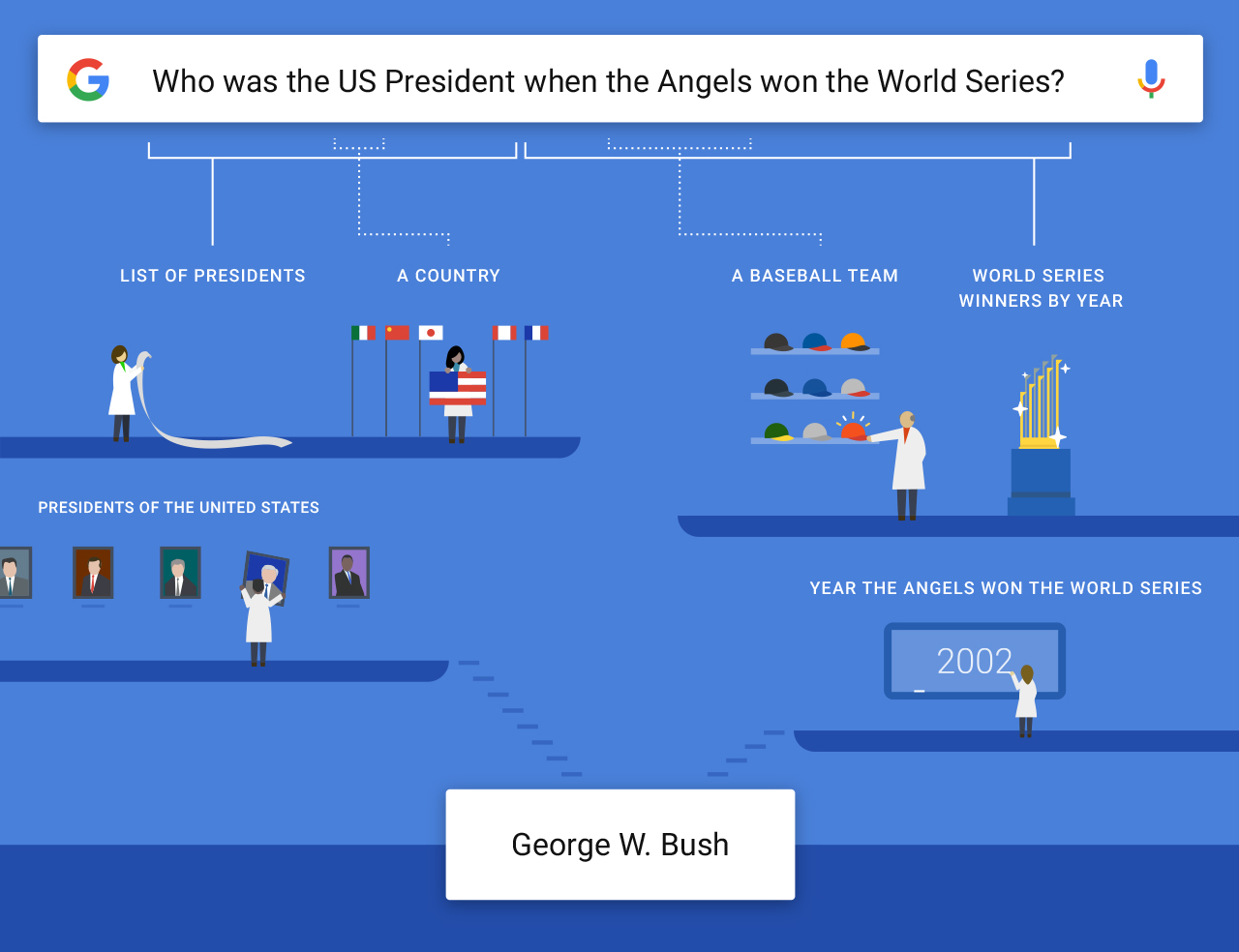 Inside Search: The Google app now understands you a little