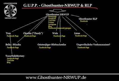 Die Geisterjäger aus NRW Ghosthunter NRWUP & RLP Wuppertal