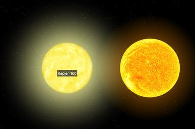 Kepler 160 - Una Galaxia Maravillosa