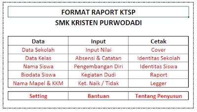 Aplikasi Cetak Raport KTSP Dan Kurikulum Lengkap