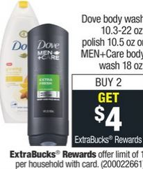 Dove Body Wash,