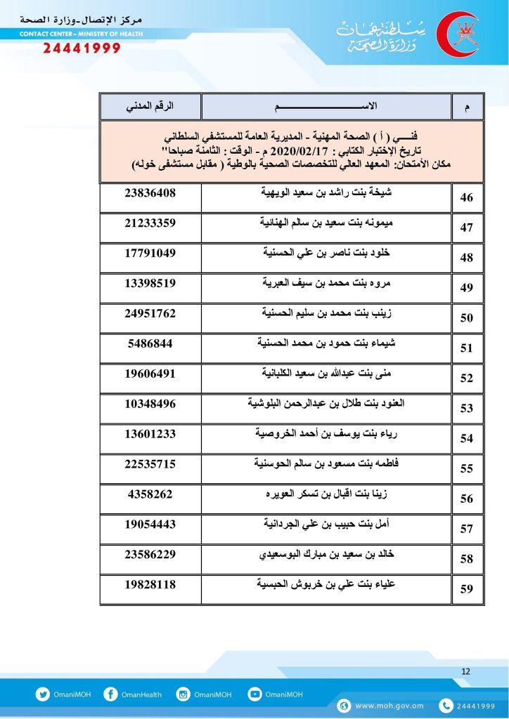 وزارة الصحة أسماء لإجراء الاختبارات والمقابلات