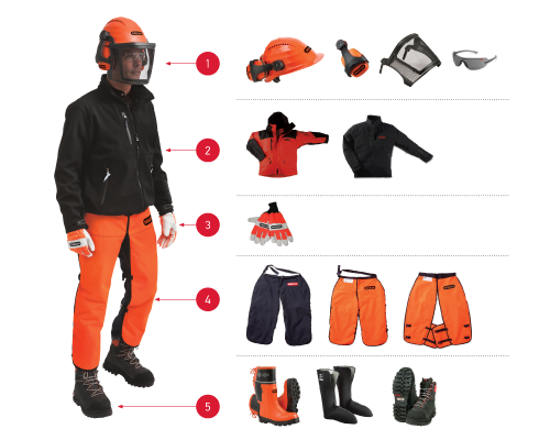 What Safety Equipments Are Needed for Chainsaw Use At Home?