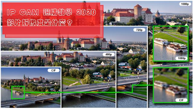 IP CAM 選購教學 2020:影片解像度是什麼?