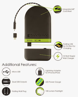 future of portable chargers