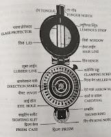 compass ke parts