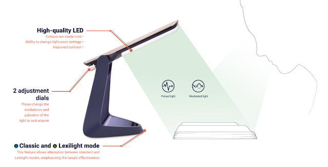 Lexilight: a reading lamp designed for dyslexia