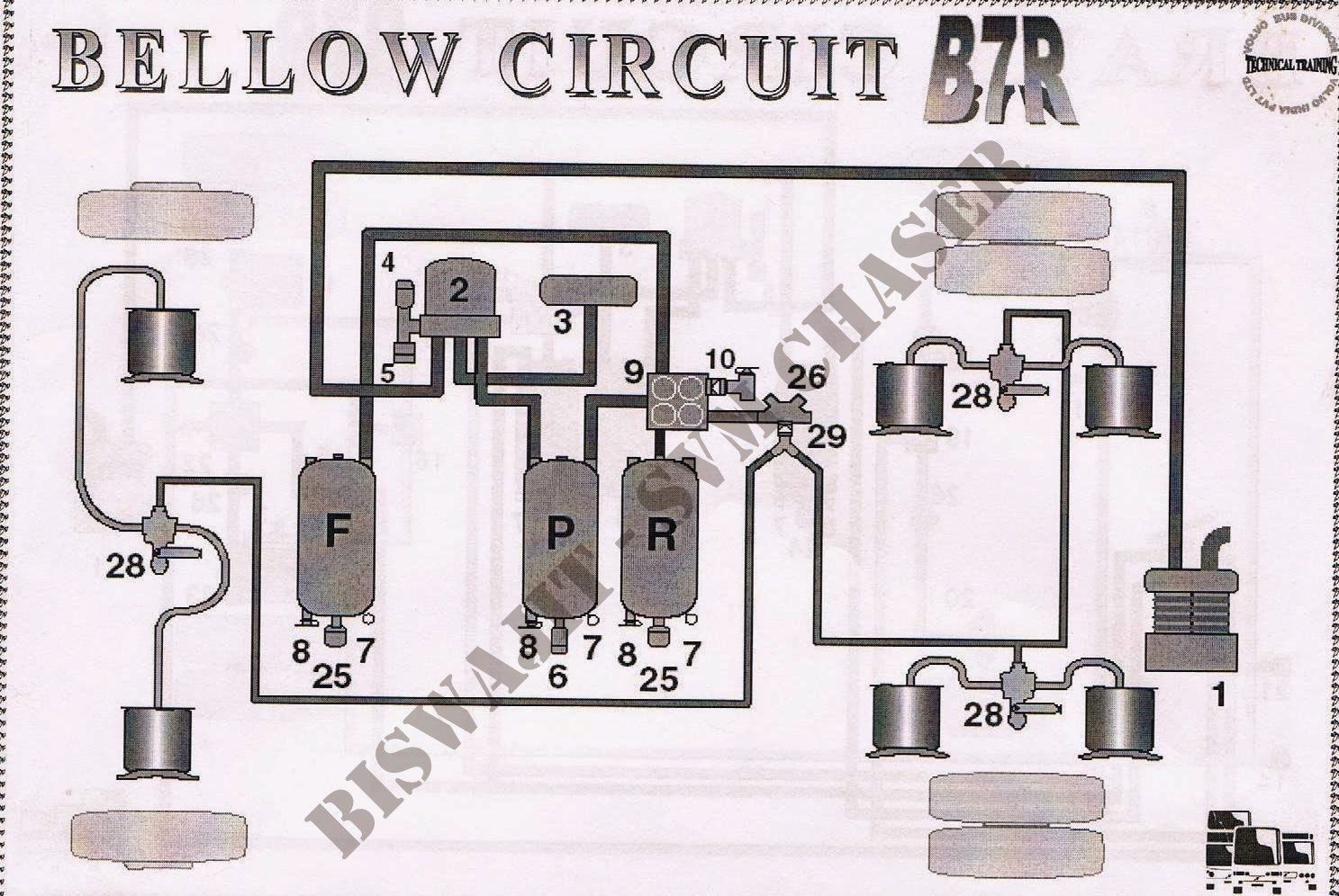 small resolution of volvo b7r bellow circuit and air suspension biswajit svm chaservolvo b7r bellow circuit diagram