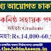Assam Information Commission Recruitment 2020: Junior Accounts Assistant Vacancy